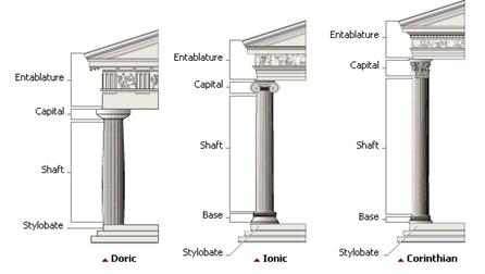Greek architecture essay